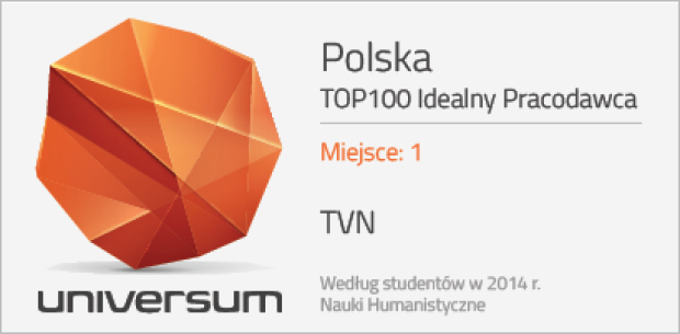 2014 - Student Survey