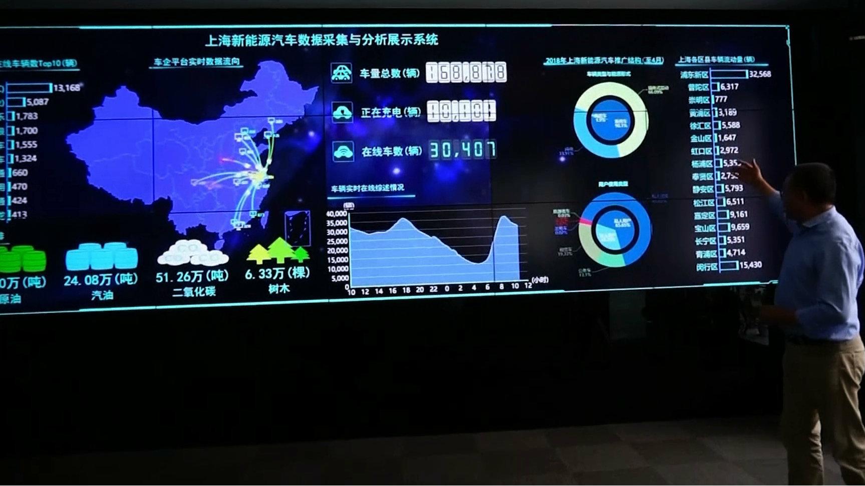 """Dane o prędkości i o położeniu. Samochody elektryczne w Chinach częścią """"ogromnej siatki inwigilacyjnej"""""""