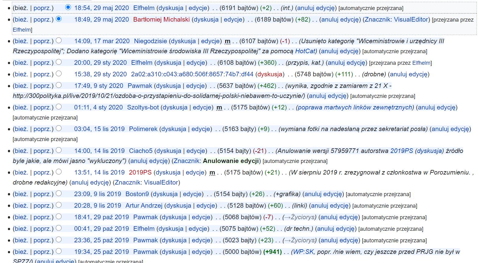 """Historia edycji hasła """"Jacek Ozdoba"""""""