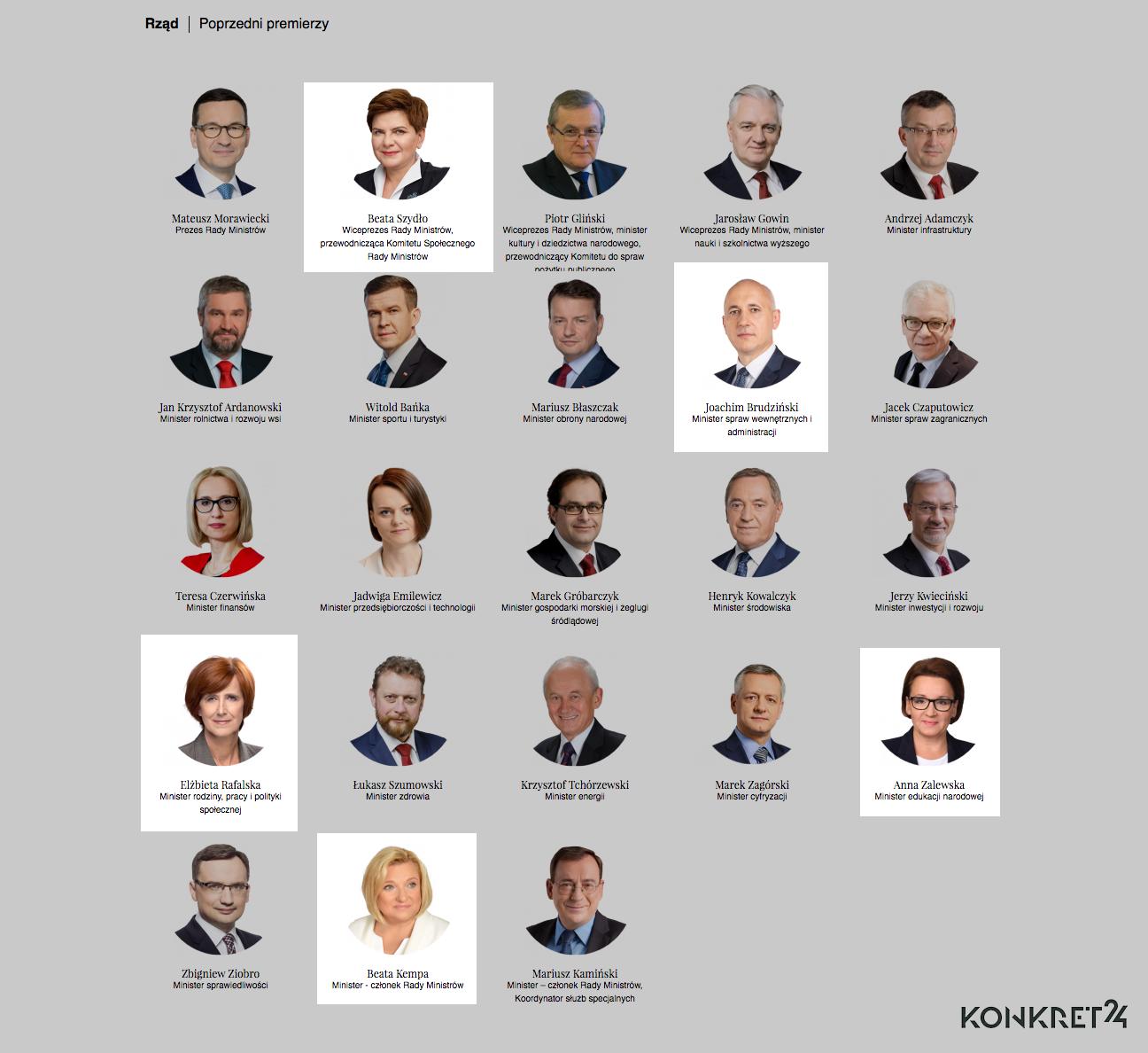 Pięcioro konstytucyjnych ministrów kandydatami do Europarlamentu