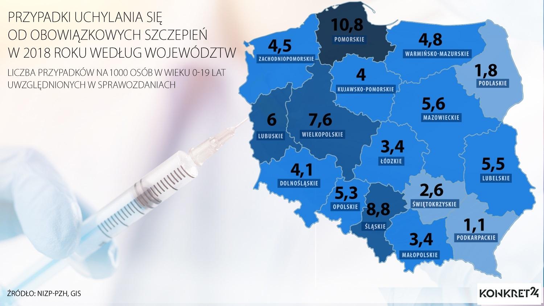 Przypadki uchylania się od obowiązkowych szczepień w 2018 roku według województw