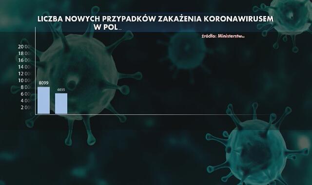 28 października. Liczba zakażeń koronawirusem według Ministerstwa Zdrowia